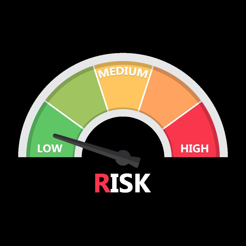 Risikobewertung und -management